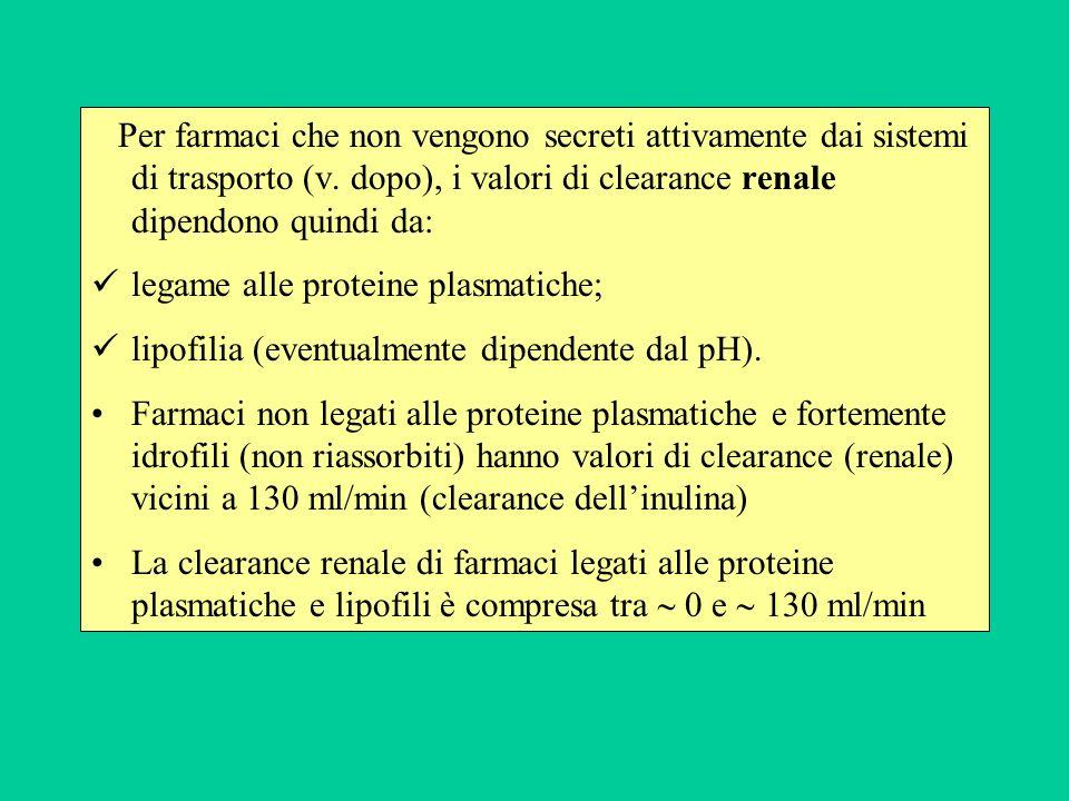 Per farmaci che non vengono secreti attivamente dai sistemi di trasporto (v. dopo), i valori di clearance renale dipendono quindi da: