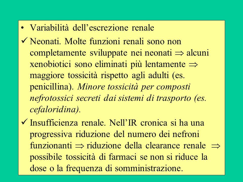 Variabilità dell'escrezione renale