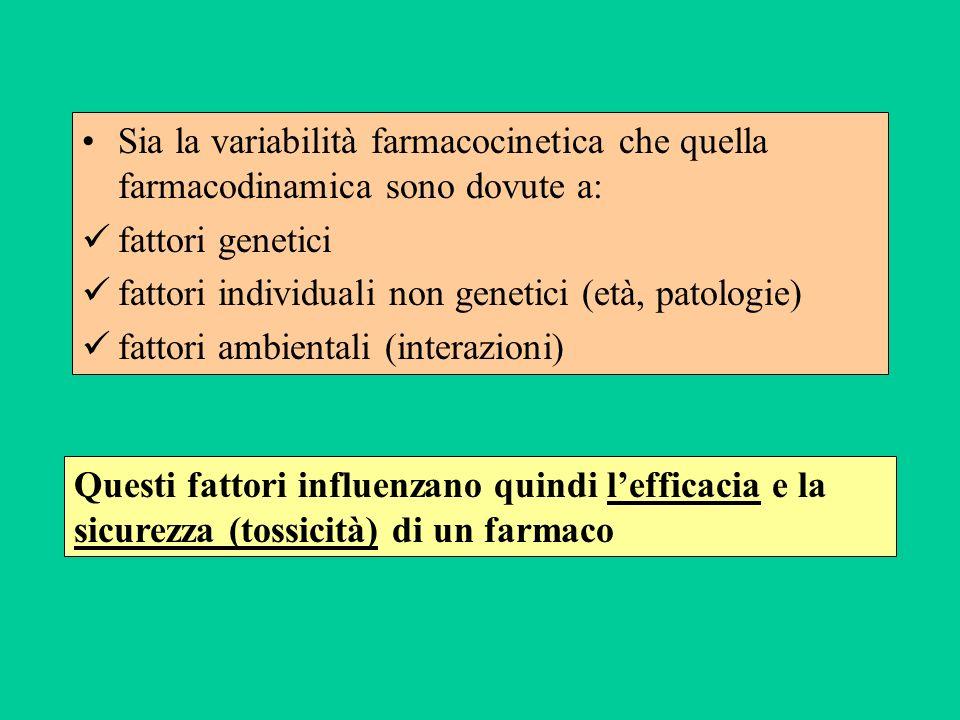 Sia la variabilità farmacocinetica che quella farmacodinamica sono dovute a: