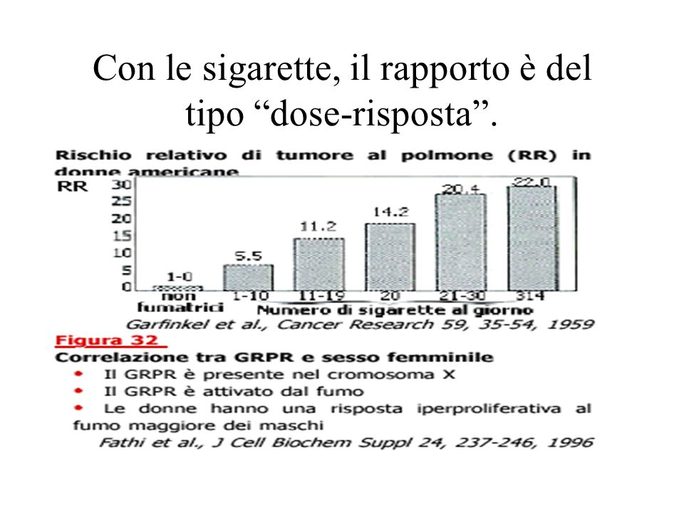 Con le sigarette, il rapporto è del tipo dose-risposta .