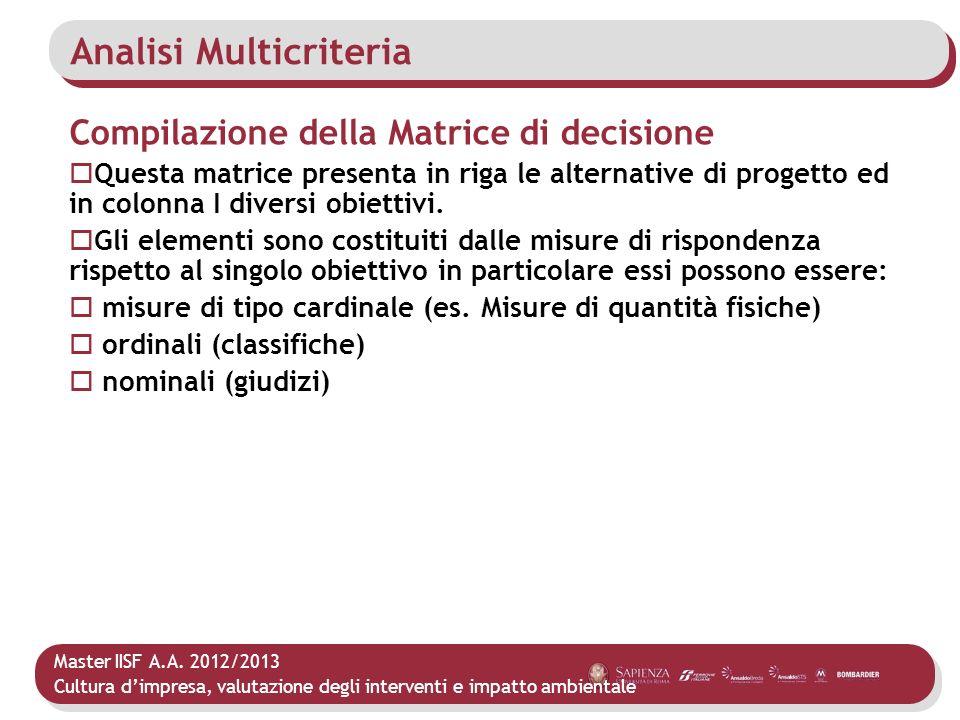 Analisi Multicriteria