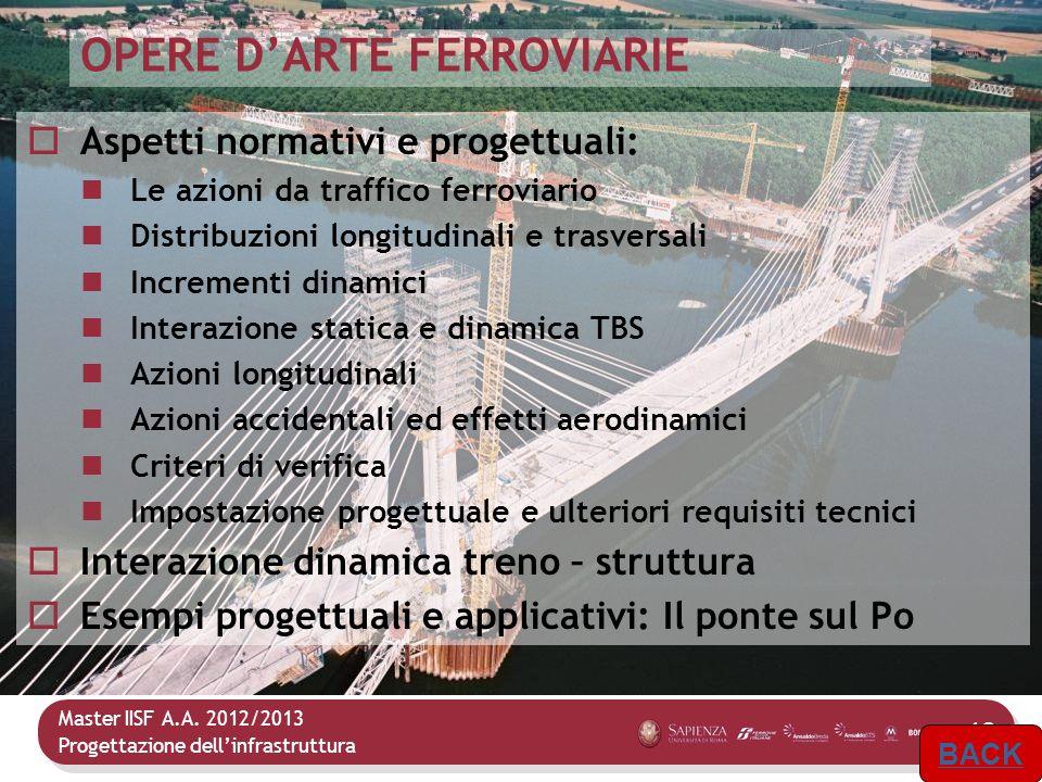 OPERE D'ARTE FERROVIARIE
