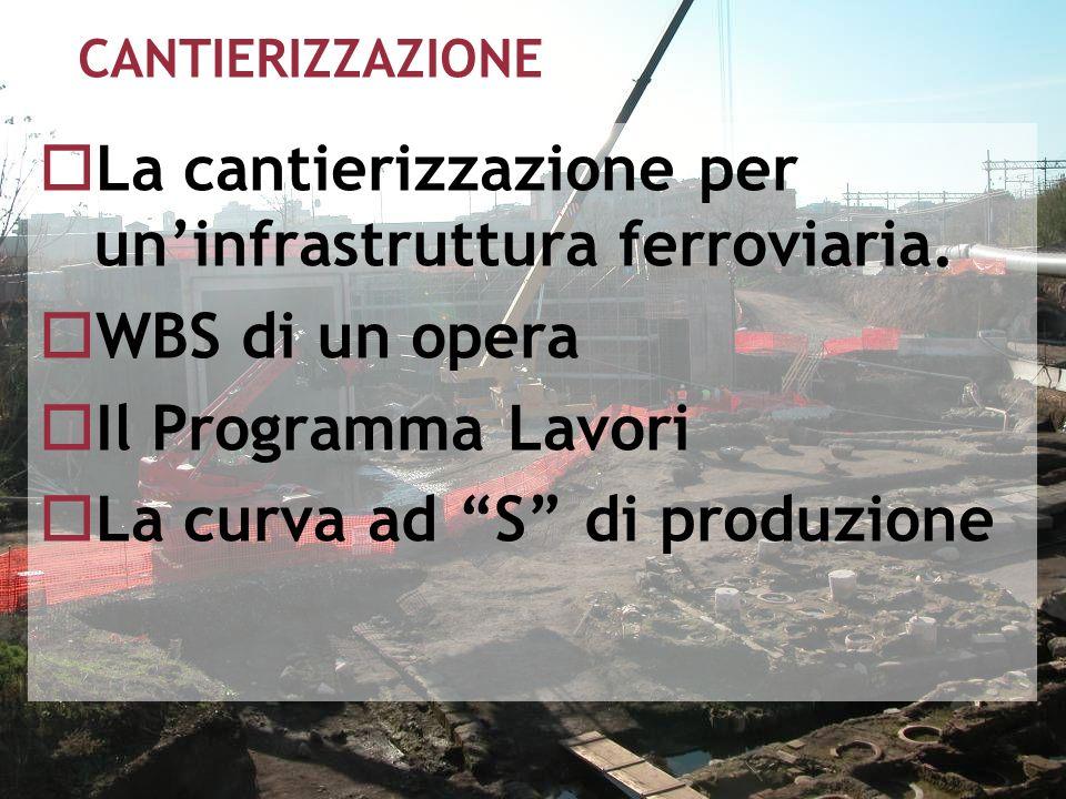 La cantierizzazione per un'infrastruttura ferroviaria. WBS di un opera