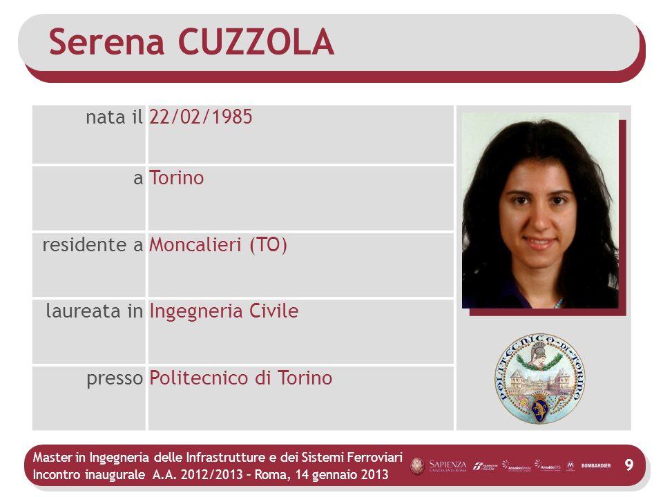 Serena CUZZOLA nata il 22/02/1985 a Torino residente a Moncalieri (TO)