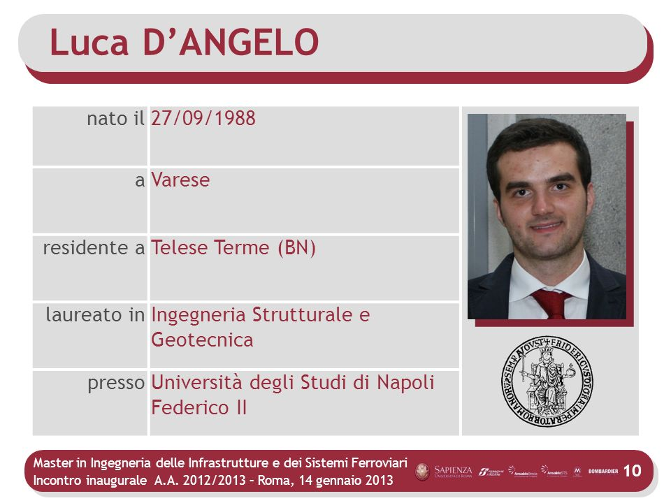 Luca D'ANGELO nato il 27/09/1988 a Varese residente a