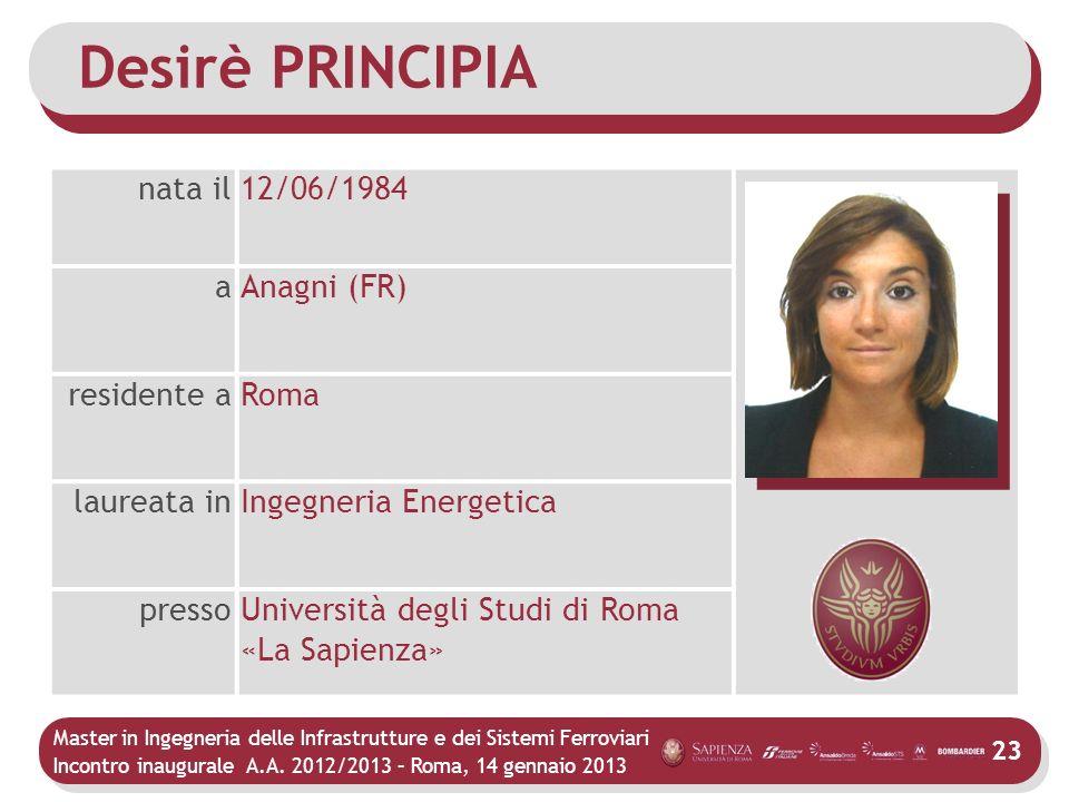 Desirè PRINCIPIA nata il 12/06/1984 a Anagni (FR) residente a Roma