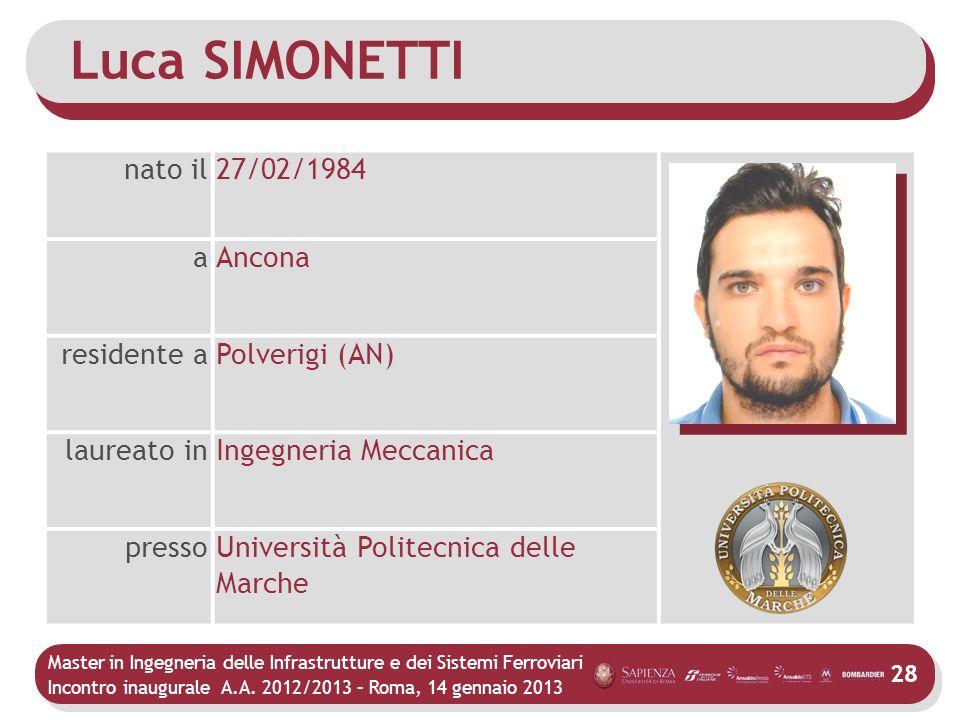 Luca SIMONETTI nato il 27/02/1984 a Ancona residente a Polverigi (AN)