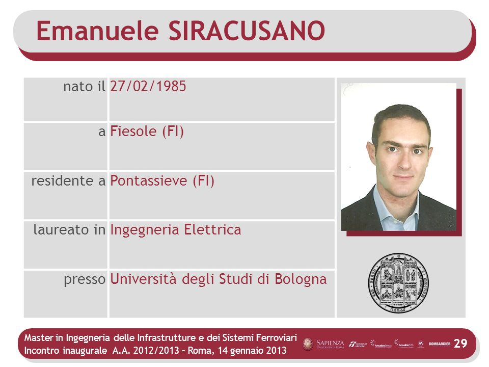 Emanuele SIRACUSANO nato il 27/02/1985 a Fiesole (FI) residente a