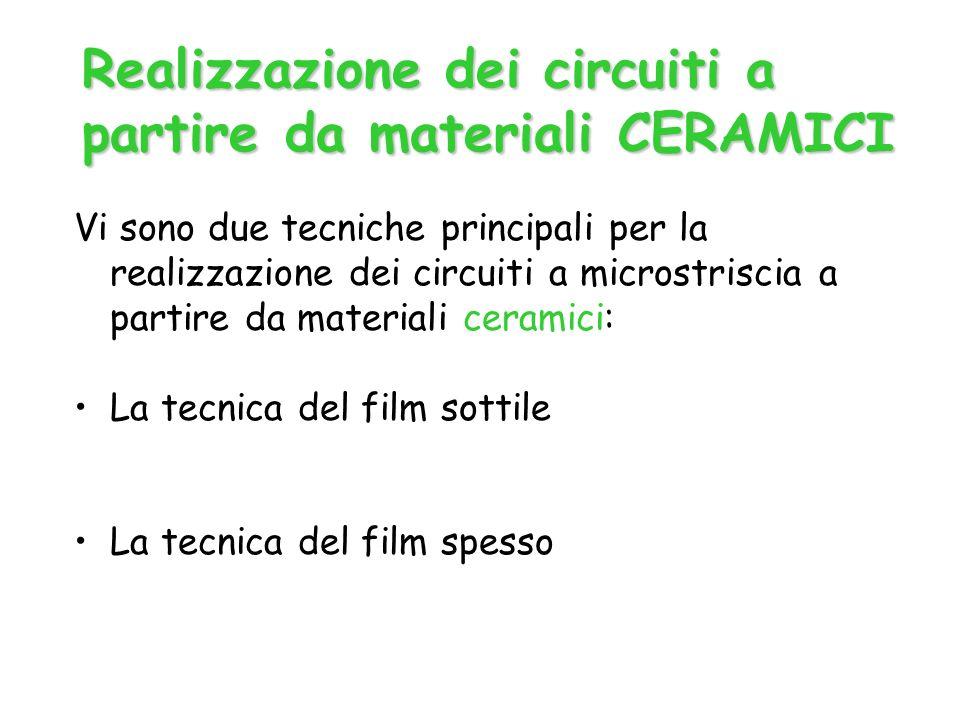 Realizzazione dei circuiti a partire da materiali CERAMICI