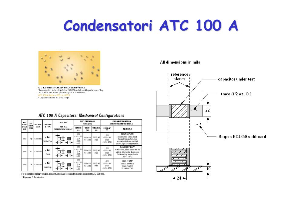 Condensatori ATC 100 A