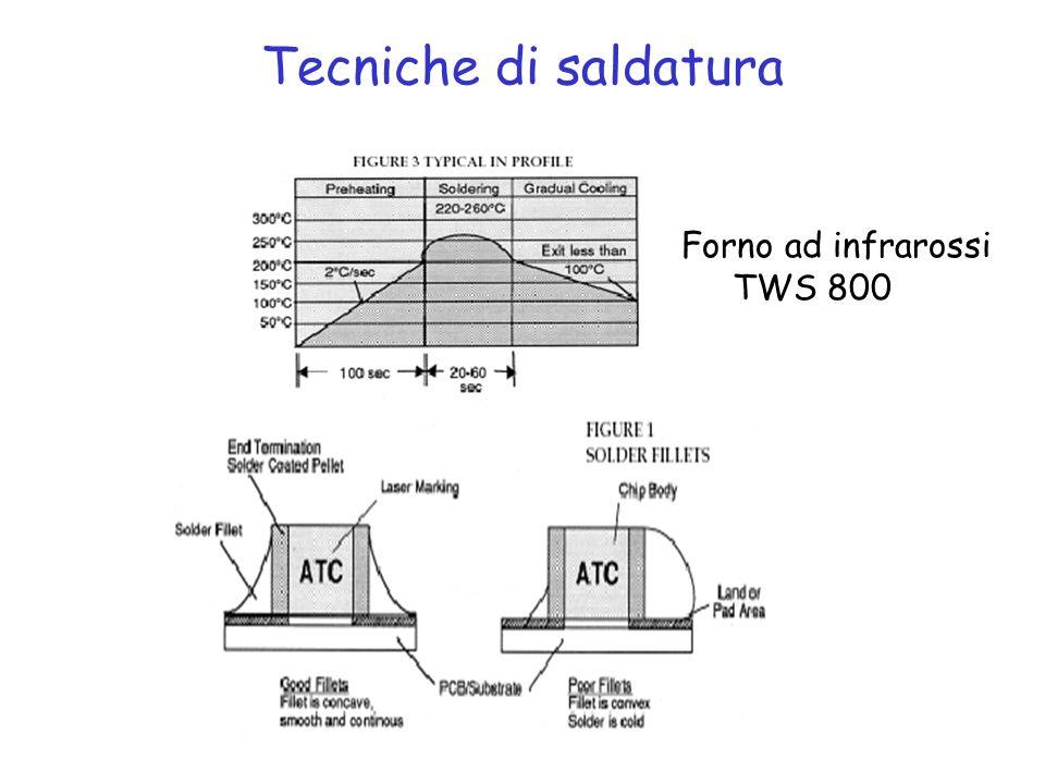 Tecniche di saldatura Forno ad infrarossi TWS 800