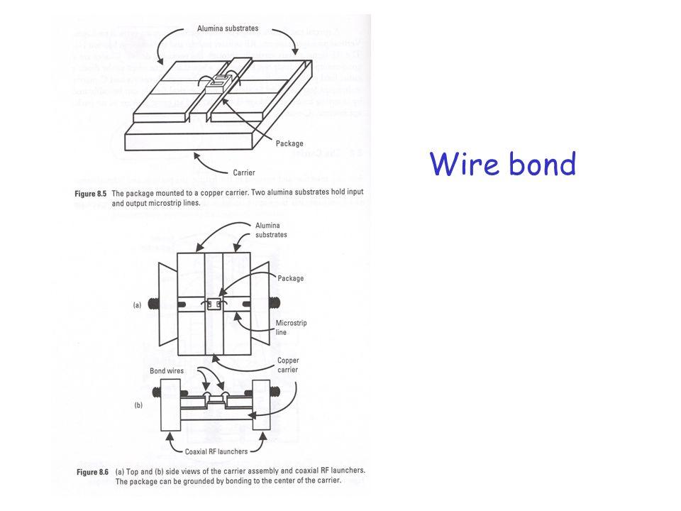 Wire bond