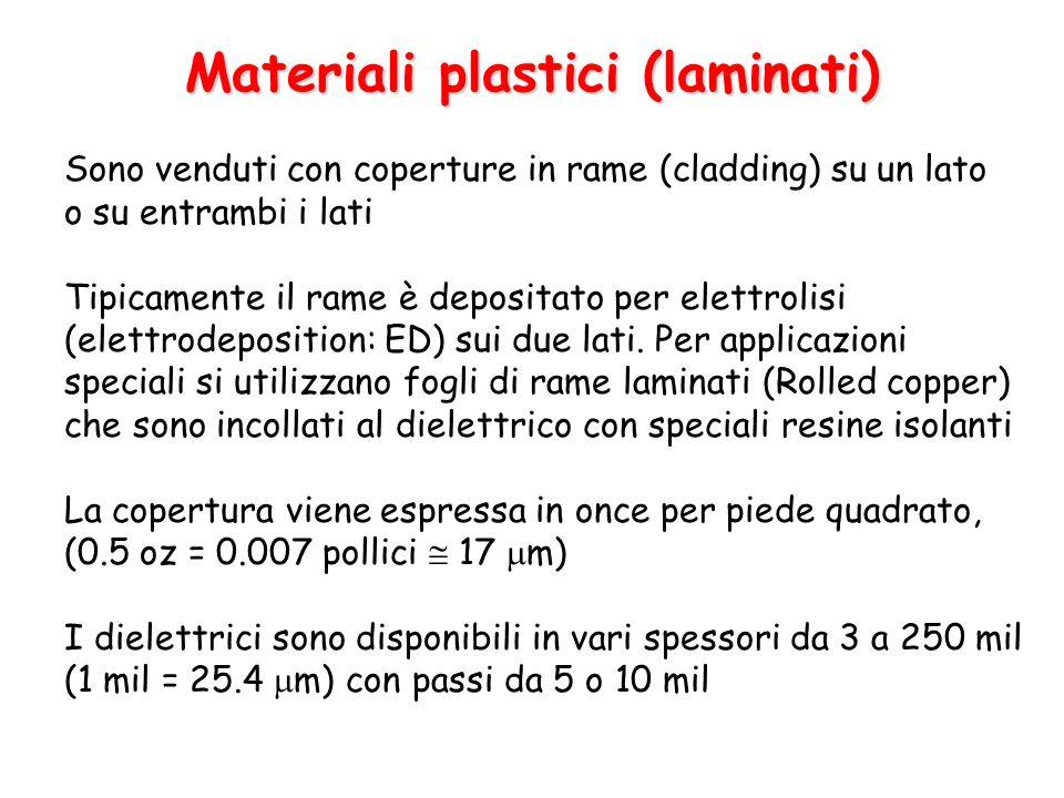 Materiali plastici (laminati)