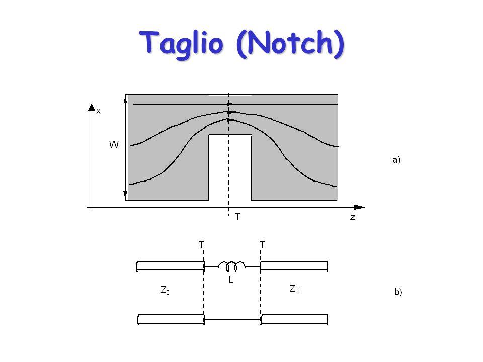 Taglio (Notch)