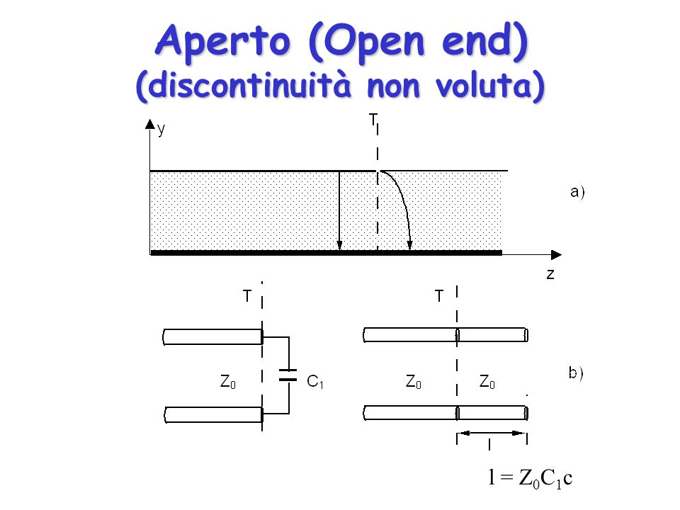 Aperto (Open end) (discontinuità non voluta)