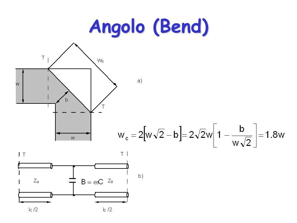 Angolo (Bend)