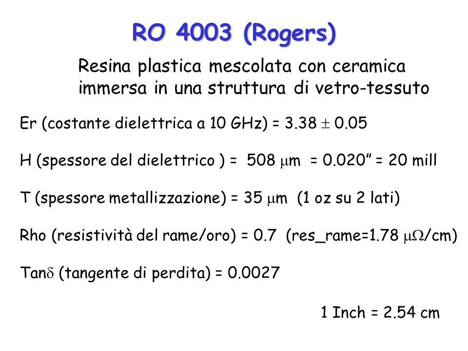 RO 4003 (Rogers) Resina plastica mescolata con ceramica