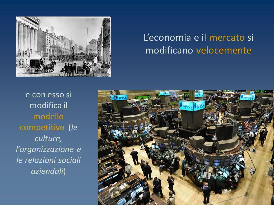 L'economia e il mercato si modificano velocemente