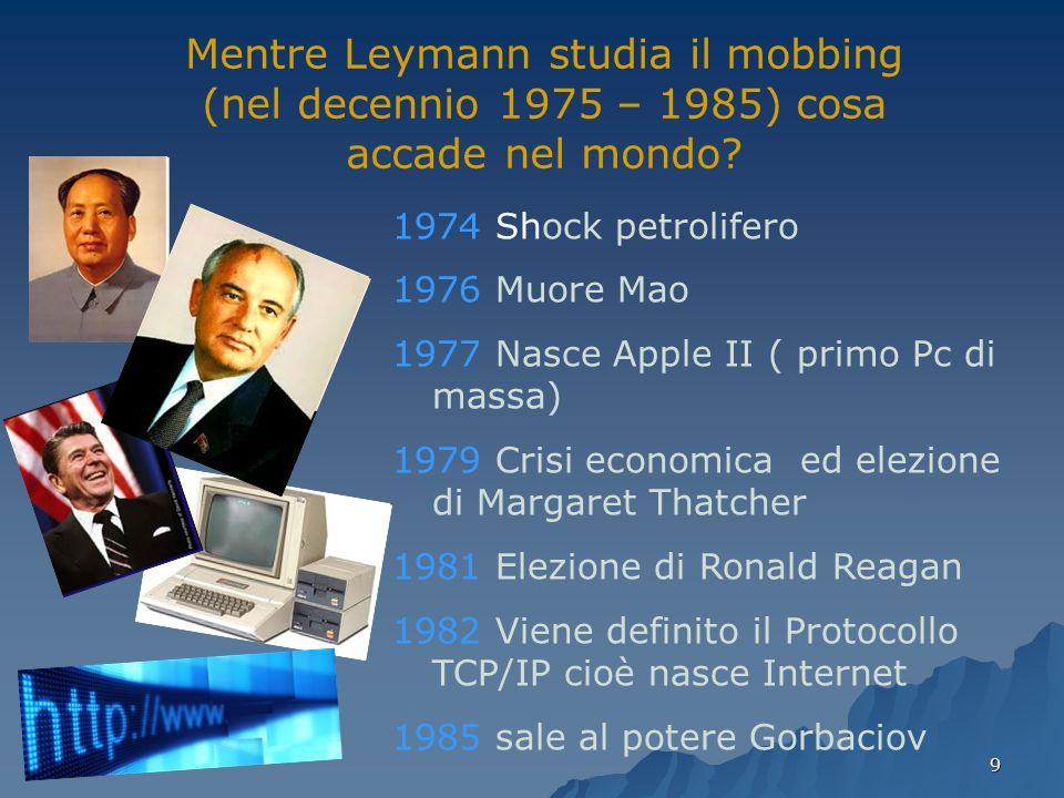 Mentre Leymann studia il mobbing (nel decennio 1975 – 1985) cosa accade nel mondo