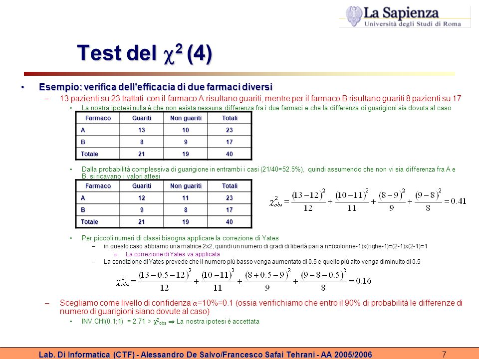 Test del 2 (4) Esempio: verifica dell'efficacia di due farmaci diversi.