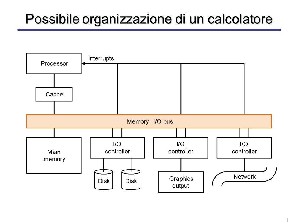 Possibile organizzazione di un calcolatore