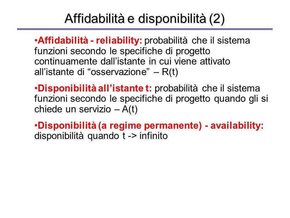 Affidabilità e disponibilità (2)