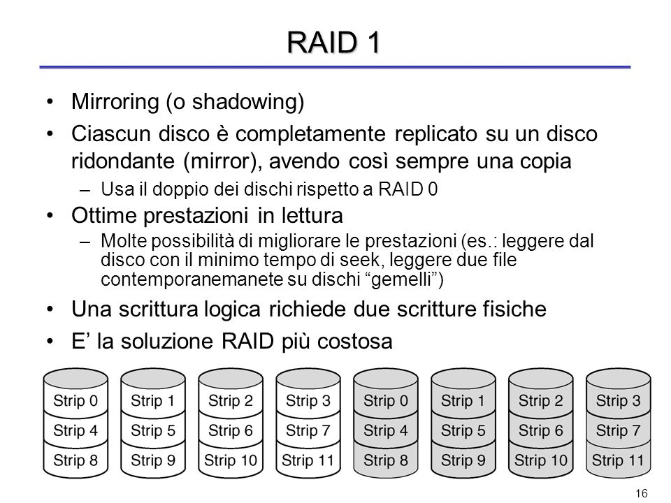 RAID 1 Mirroring (o shadowing)