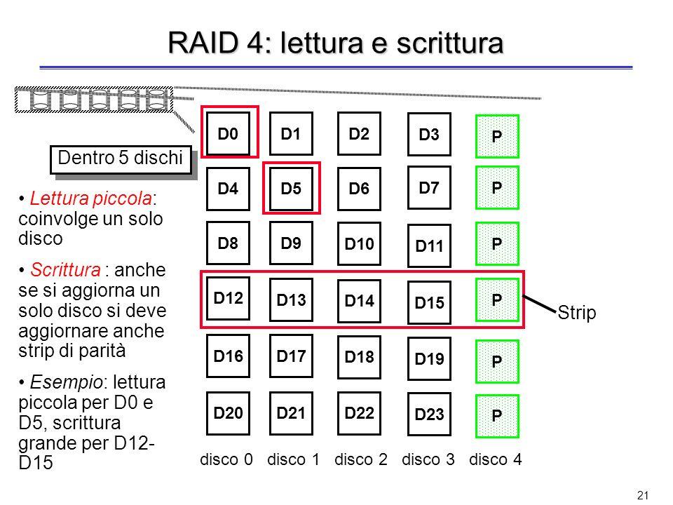 RAID 4: lettura e scrittura
