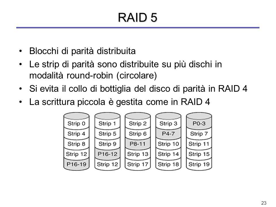 RAID 5 Blocchi di parità distribuita