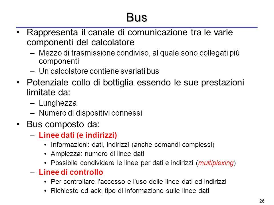 Bus Rappresenta il canale di comunicazione tra le varie componenti del calcolatore.