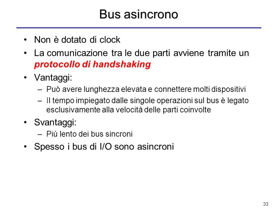 Bus asincrono Non è dotato di clock