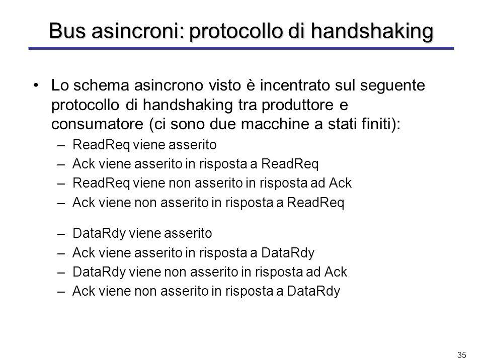 Bus asincroni: protocollo di handshaking
