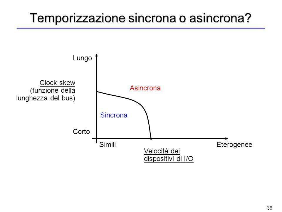 Temporizzazione sincrona o asincrona