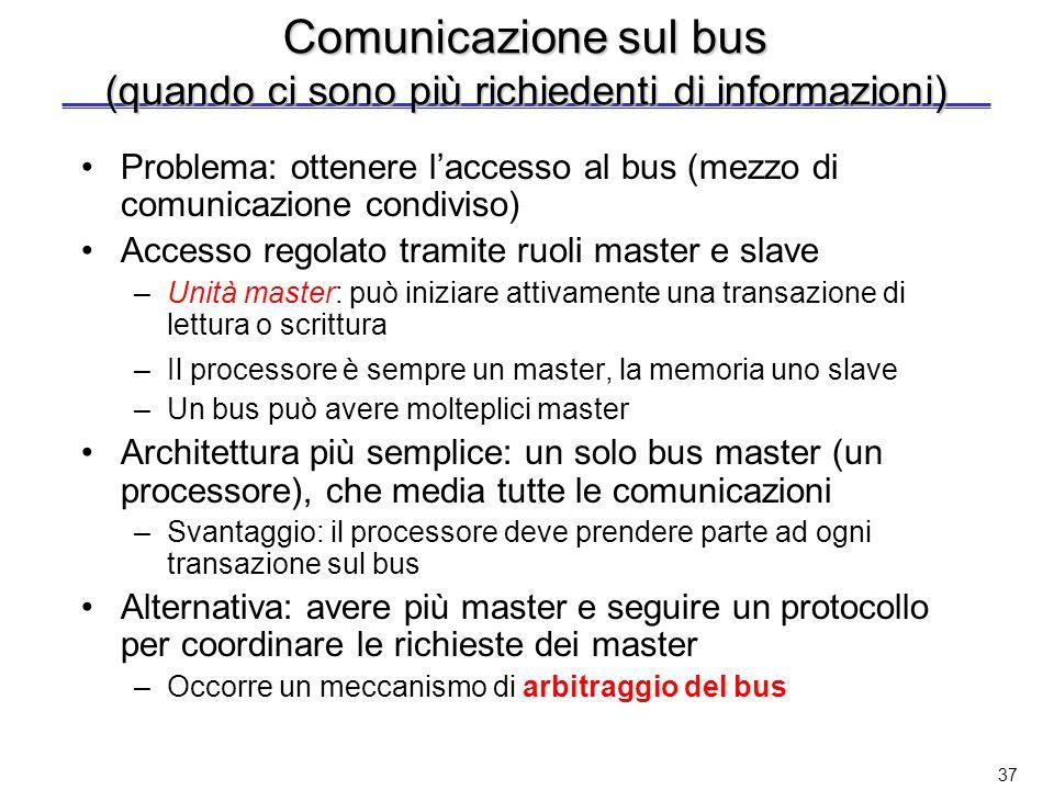 Comunicazione sul bus (quando ci sono più richiedenti di informazioni)