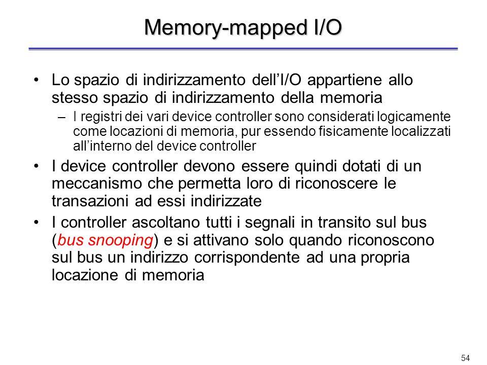 Memory-mapped I/O Lo spazio di indirizzamento dell'I/O appartiene allo stesso spazio di indirizzamento della memoria.