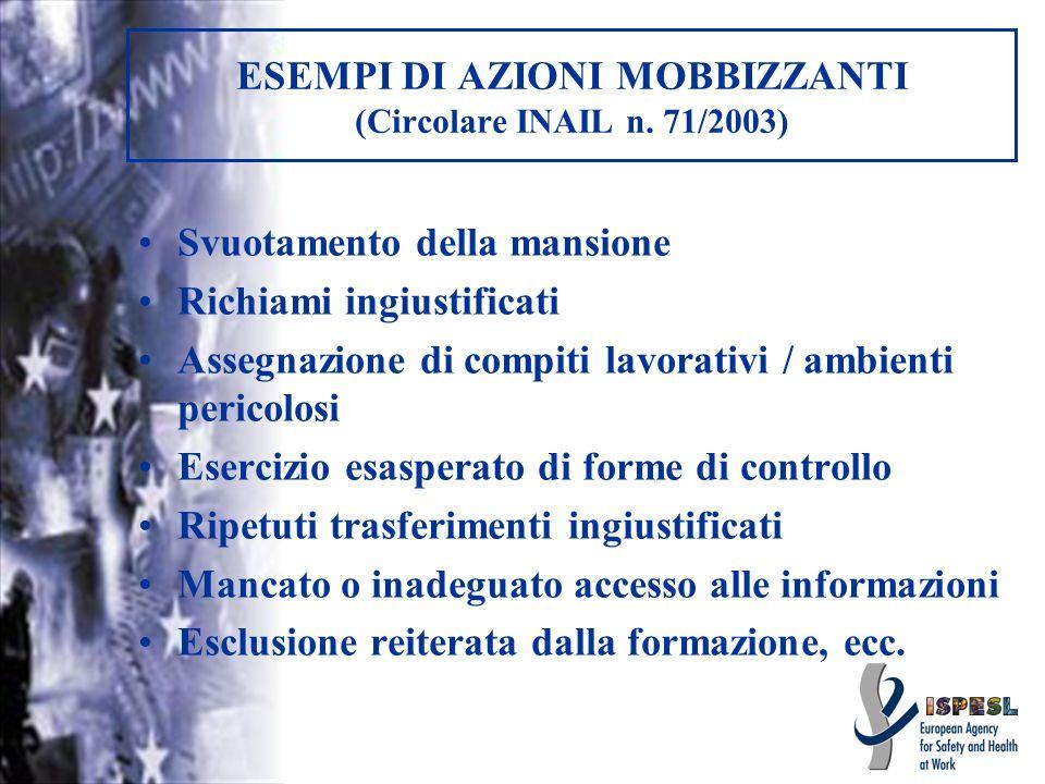 ESEMPI DI AZIONI MOBBIZZANTI (Circolare INAIL n. 71/2003)