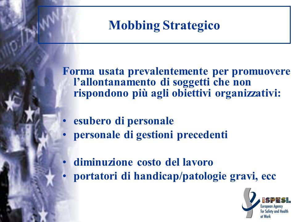 Mobbing Strategico Forma usata prevalentemente per promuovere l'allontanamento di soggetti che non rispondono più agli obiettivi organizzativi: