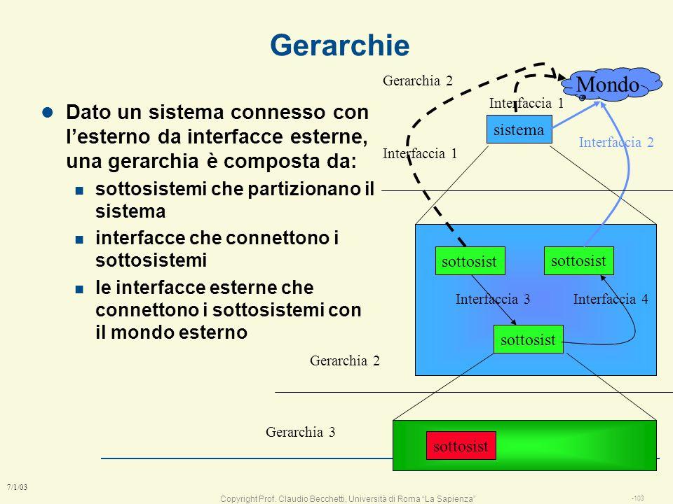 Gerarchie Gerarchia 2. Mondo. Interfaccia 1. Dato un sistema connesso con l'esterno da interfacce esterne, una gerarchia è composta da: