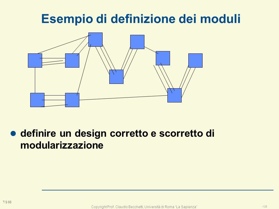 Esempio di definizione dei moduli