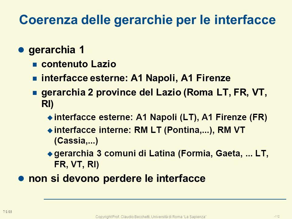 Coerenza delle gerarchie per le interfacce