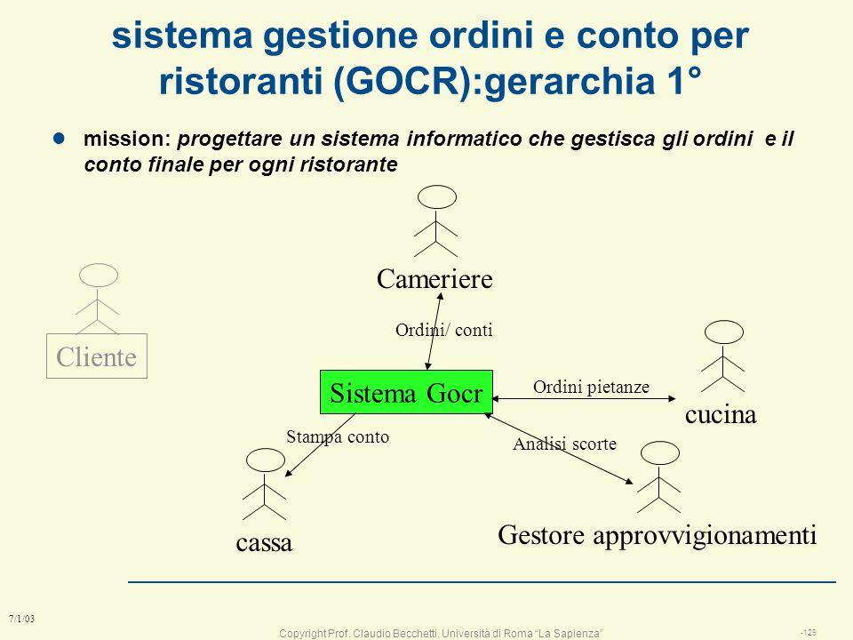 sistema gestione ordini e conto per ristoranti (GOCR):gerarchia 1°