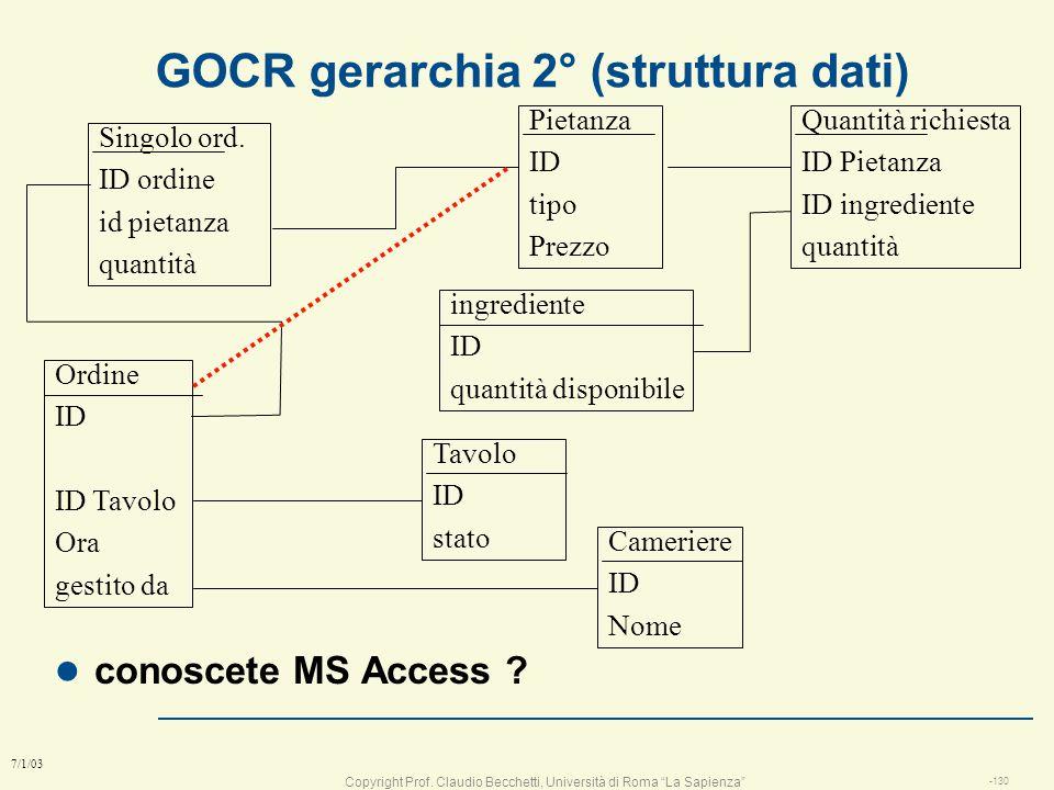 GOCR gerarchia 2° (struttura dati)