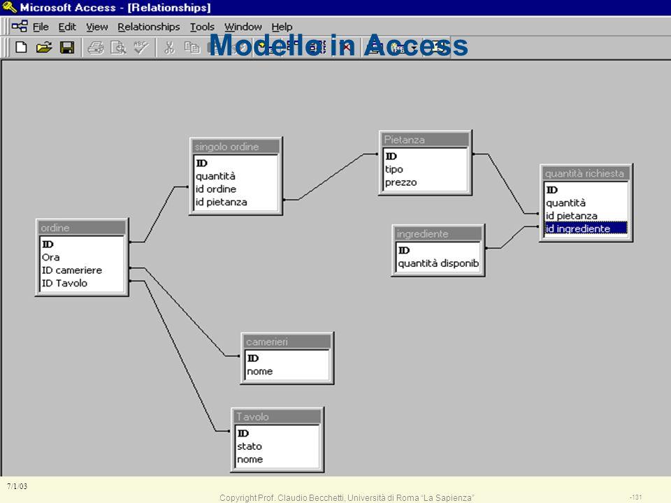 Modello in Access 7/1/03