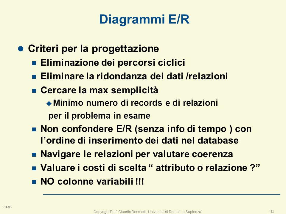 Diagrammi E/R Criteri per la progettazione