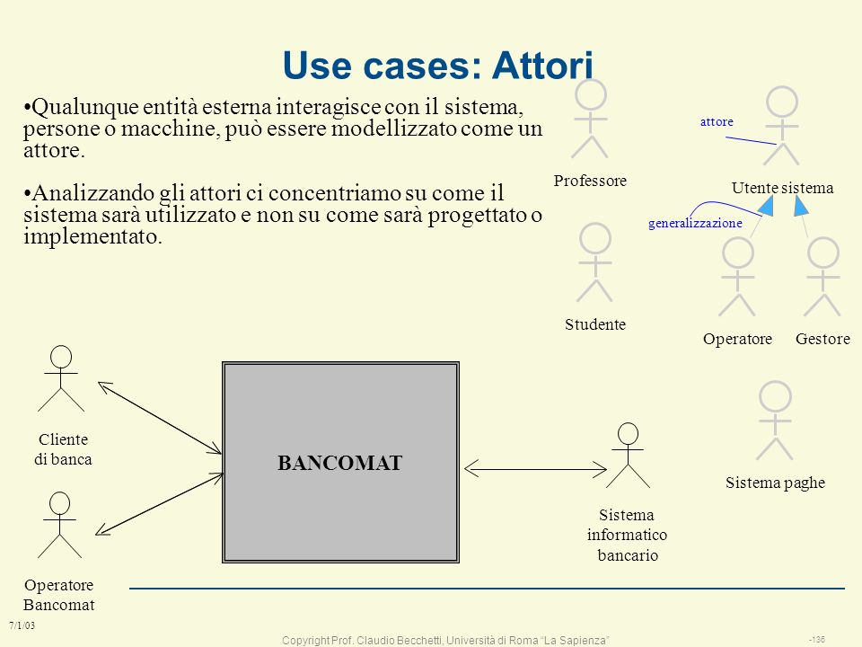 Use cases: Attori Professore. Operatore. Gestore. Utente sistema.