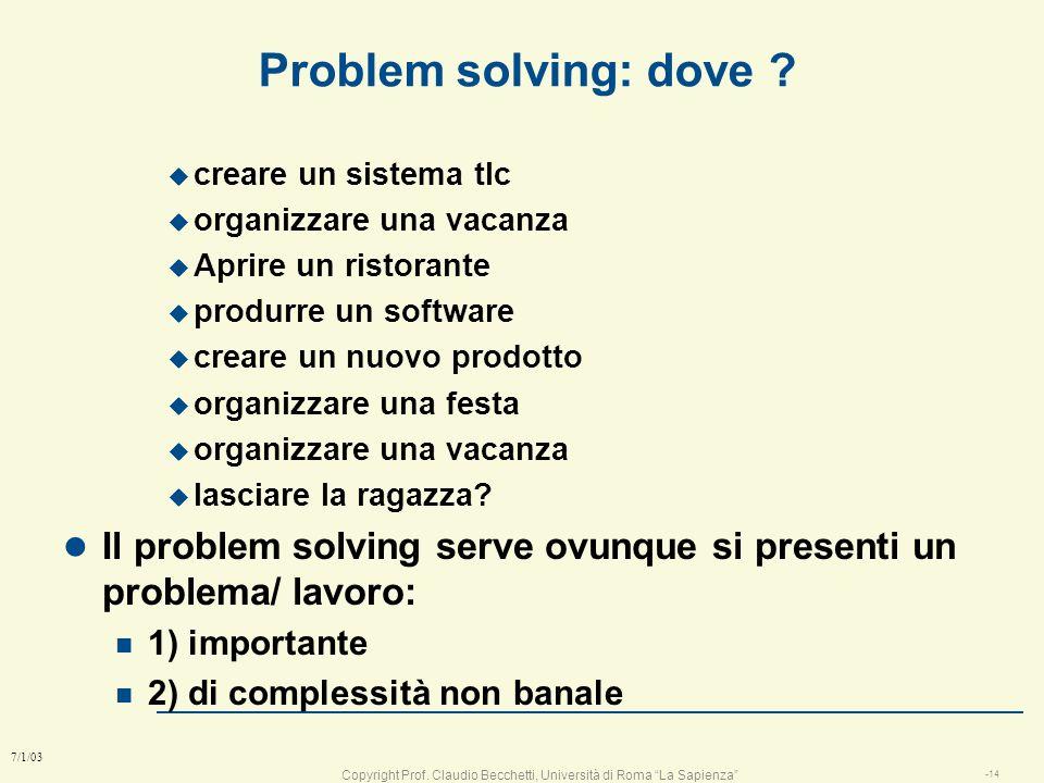 Problem solving: dove creare un sistema tlc. organizzare una vacanza. Aprire un ristorante. produrre un software.
