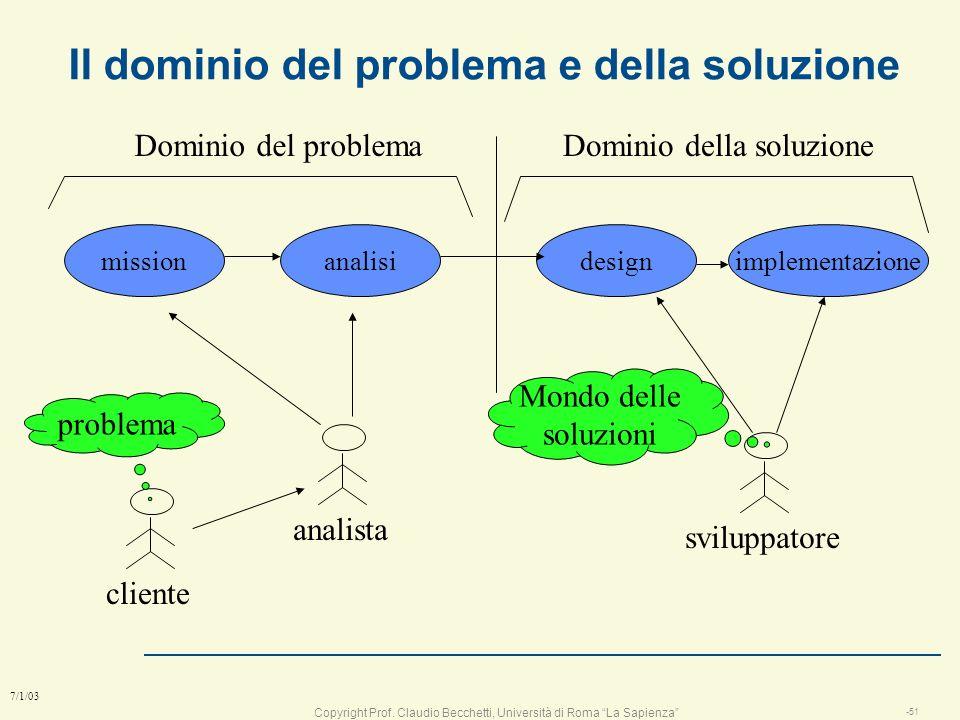 Il dominio del problema e della soluzione