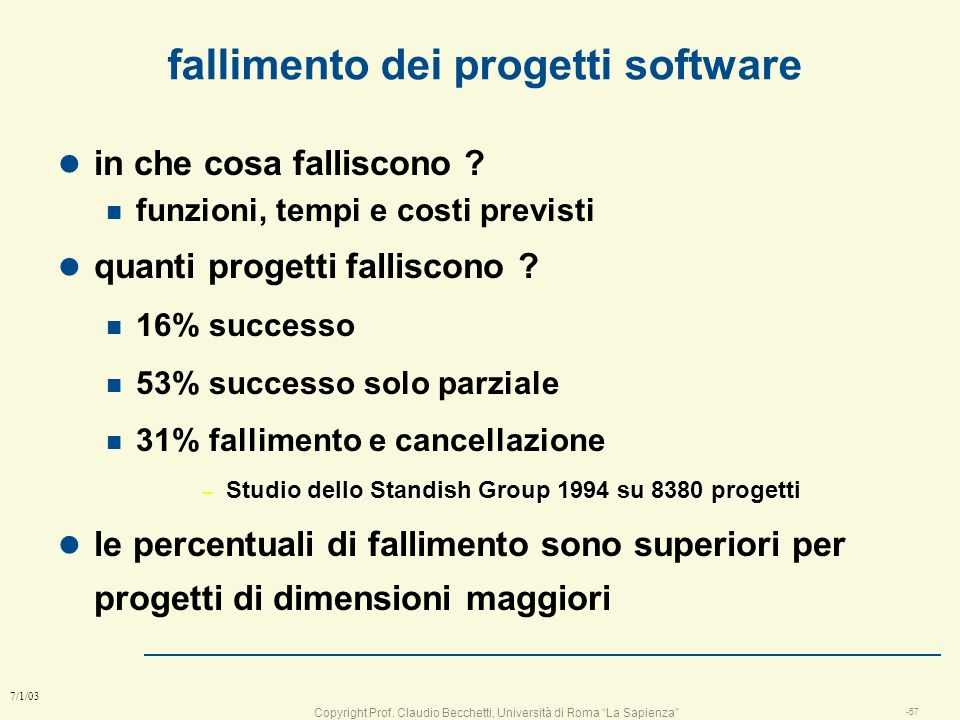 fallimento dei progetti software