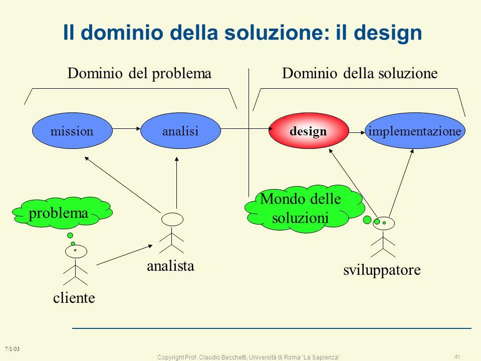 Il dominio della soluzione: il design