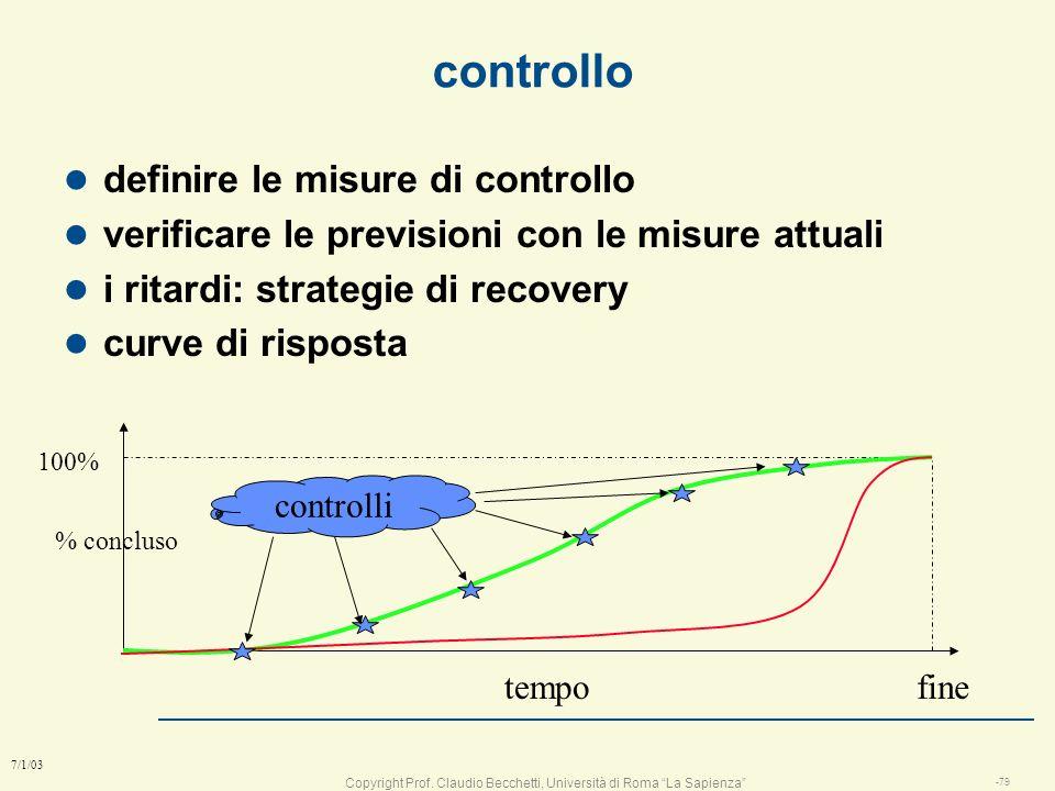 controllo definire le misure di controllo